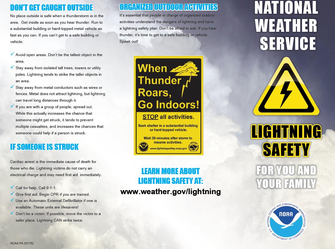 Thunder Safety