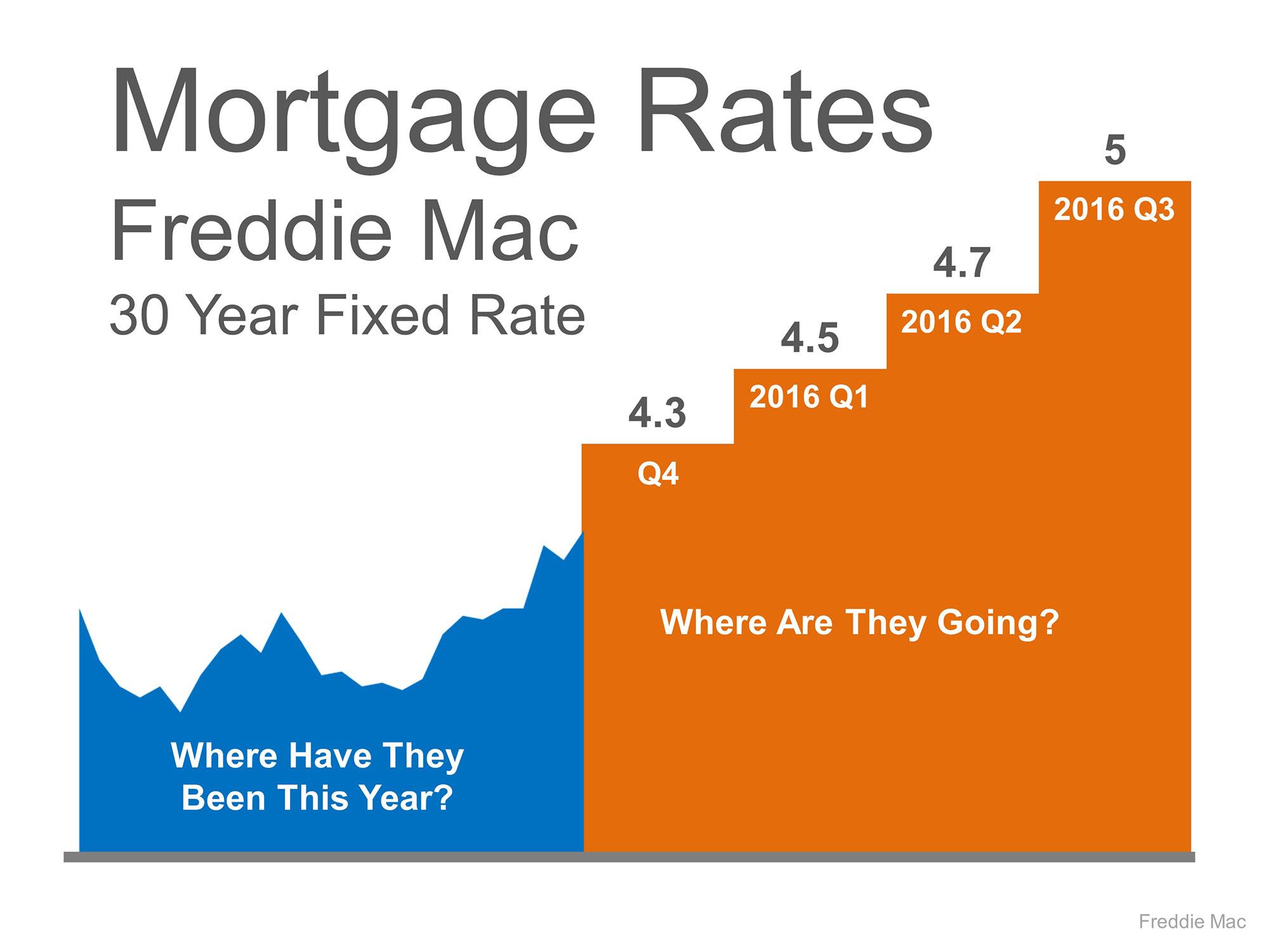 Mortgage On 400K